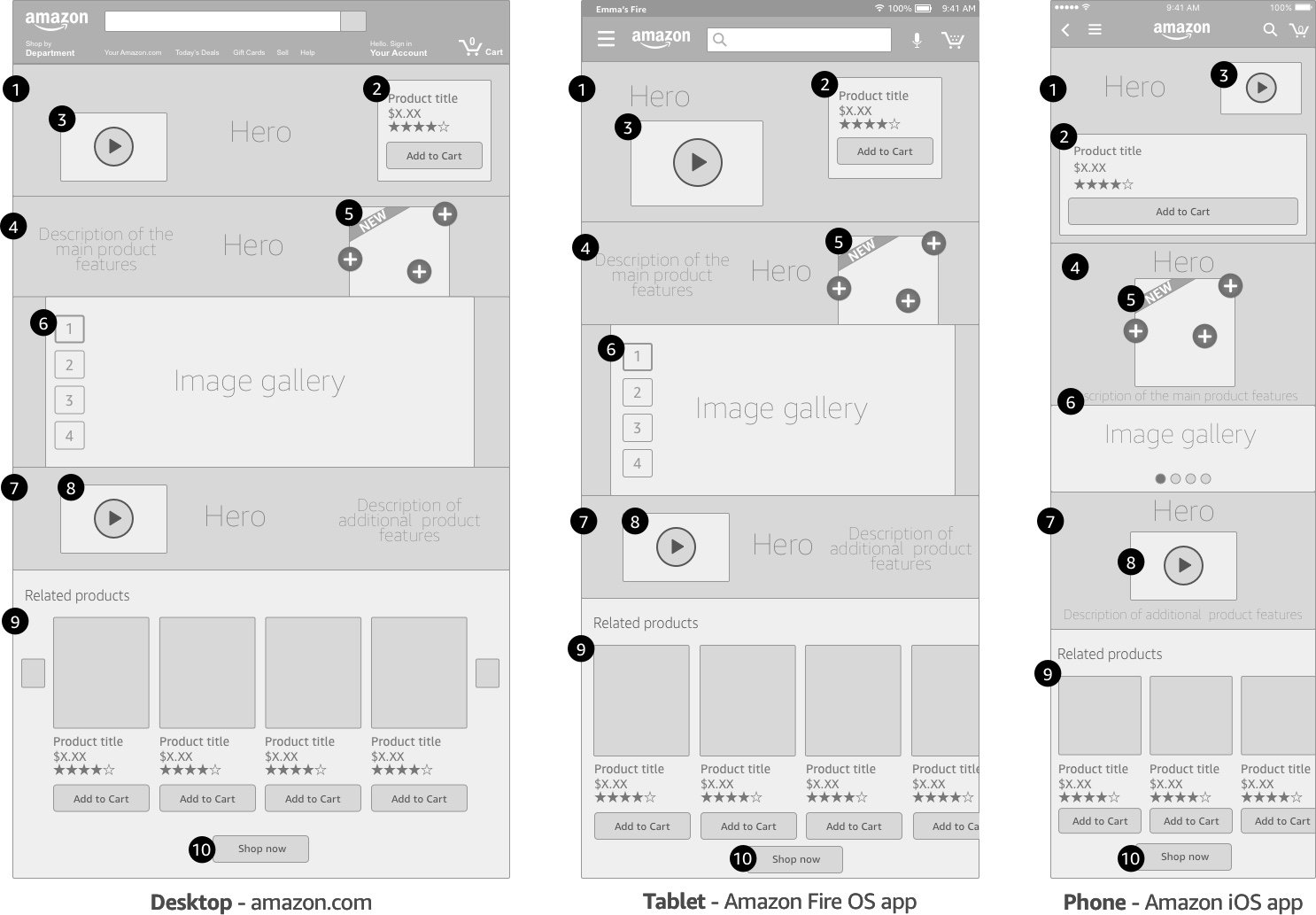 Feature product wireframes