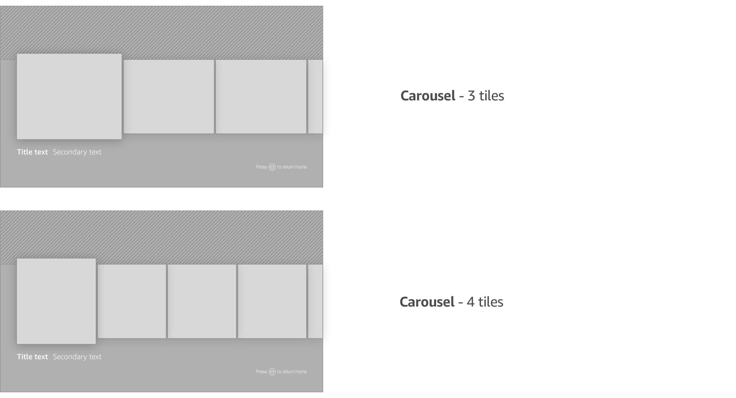 Carousel diagram