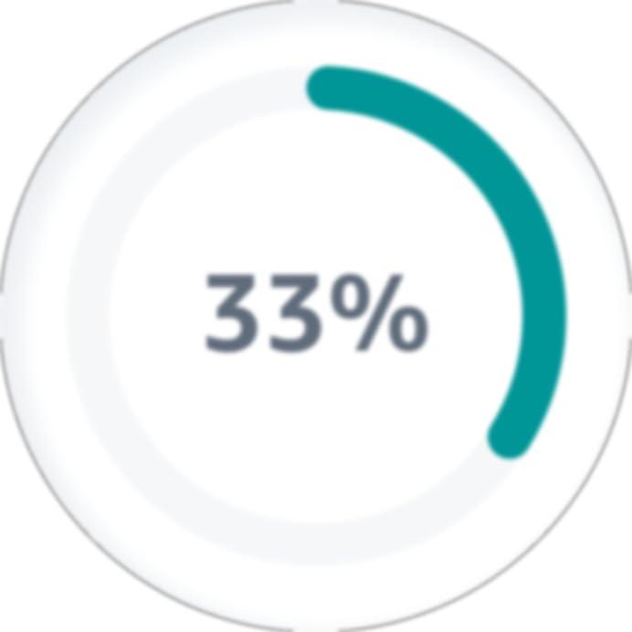 33% inside circle