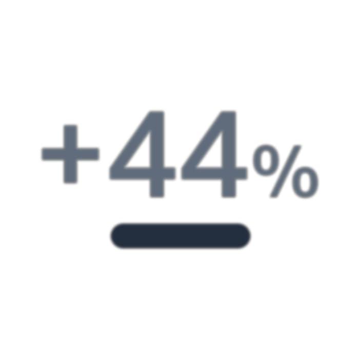 +44% inside circle