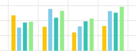 Business-Ready Purchasing Analytics