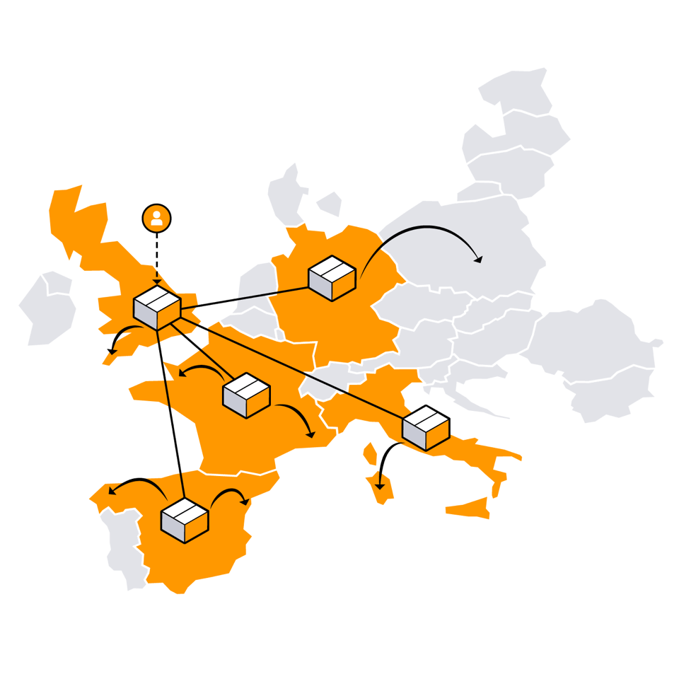 Pan-European FBA