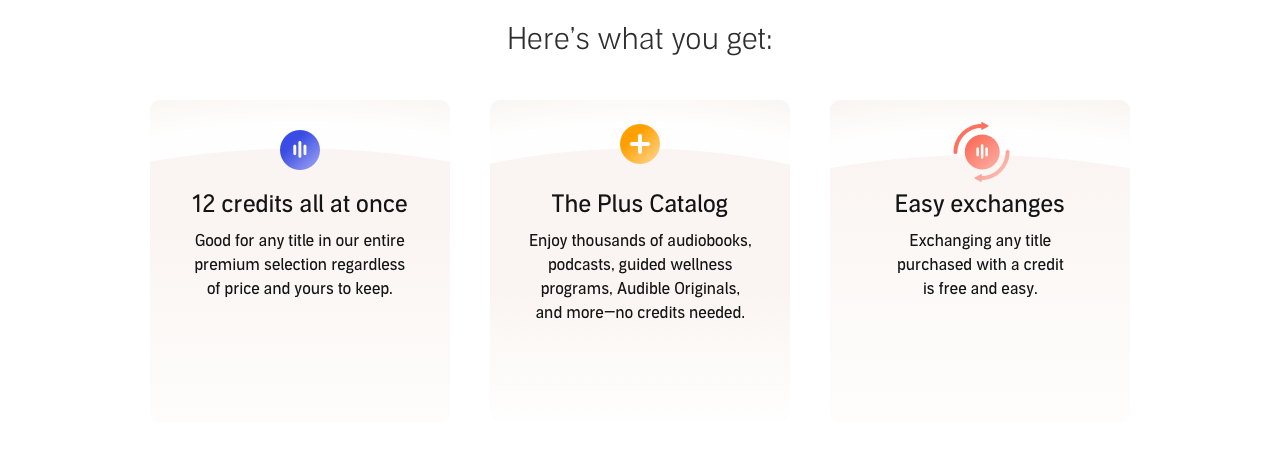 Here's what you get: 12 credits all at once, The Plus Catalog, and Easy Exchanges