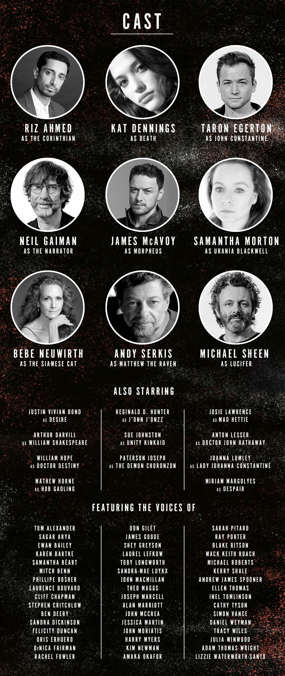 The Sandman Cast List