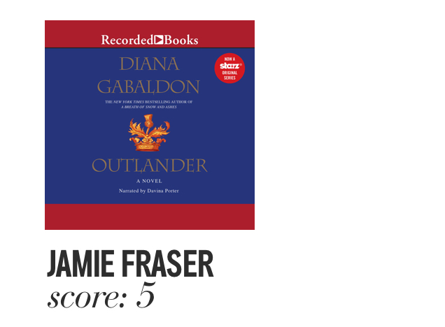 Jamie Frasier. Score: 5