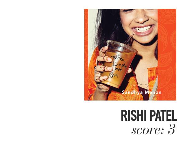Rishi Patel. Score: 3