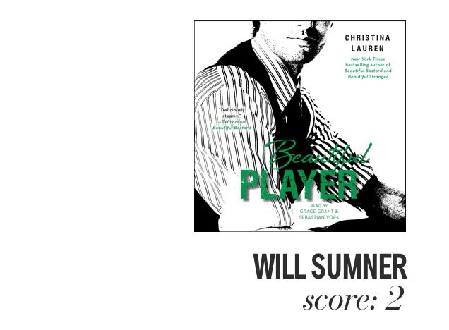 Will Sumner. Score: 2