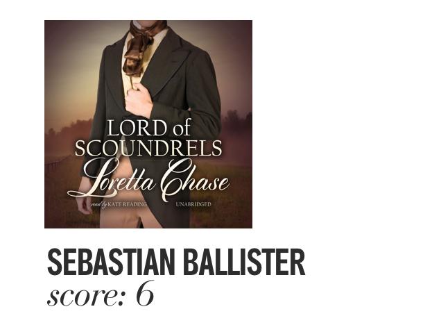 Sebastian Ballister. Score: 6