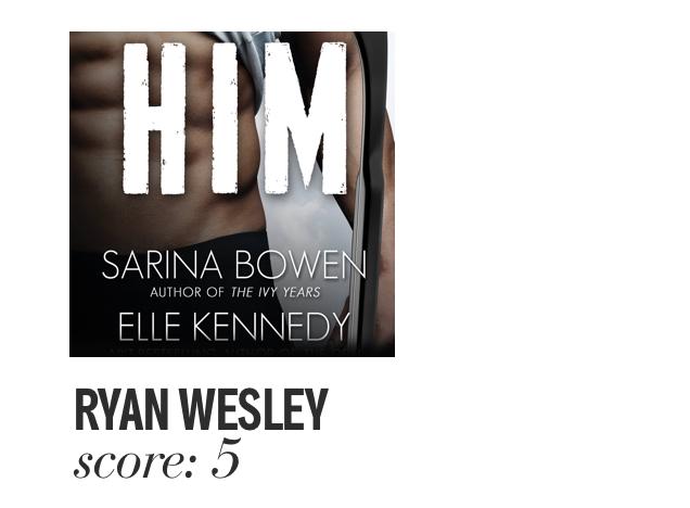 Ryan Wesly. Score: 5