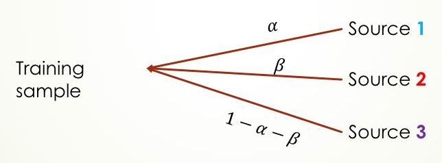 NLM_weighting_(1).jpg
