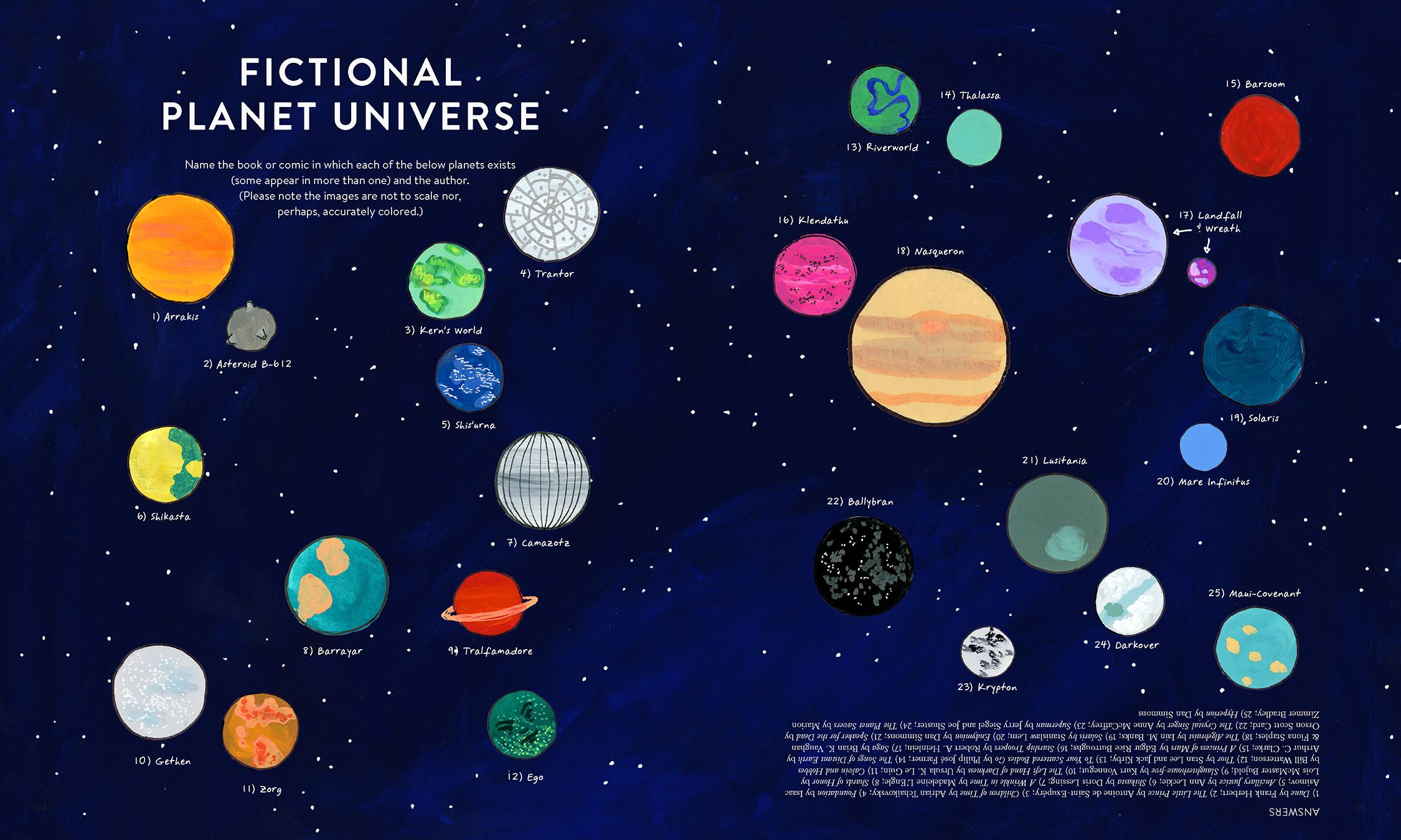 Bibliophile-Planets-2250.jpg