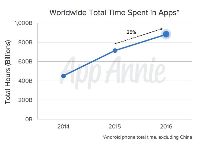 Top nuove app di appuntamenti 2014