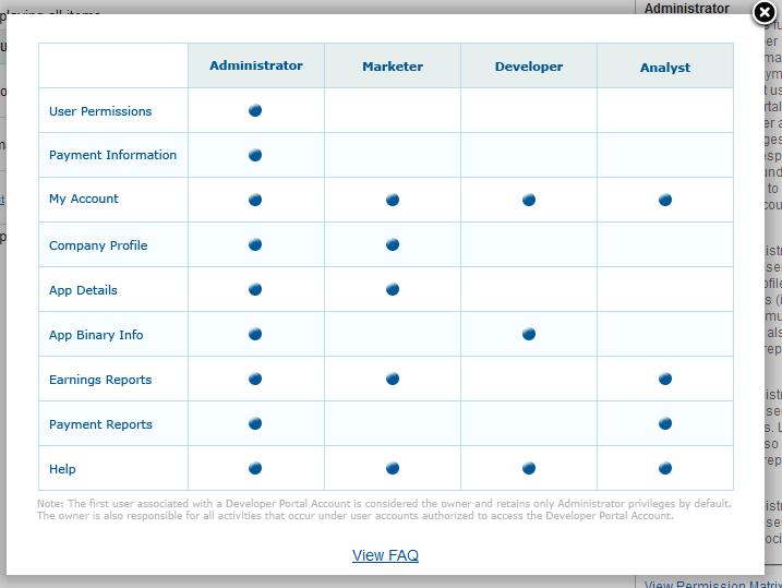 Developer Portal User Permissions : Appstore Blogs