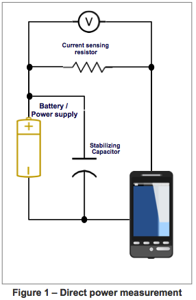 Batterylife-1