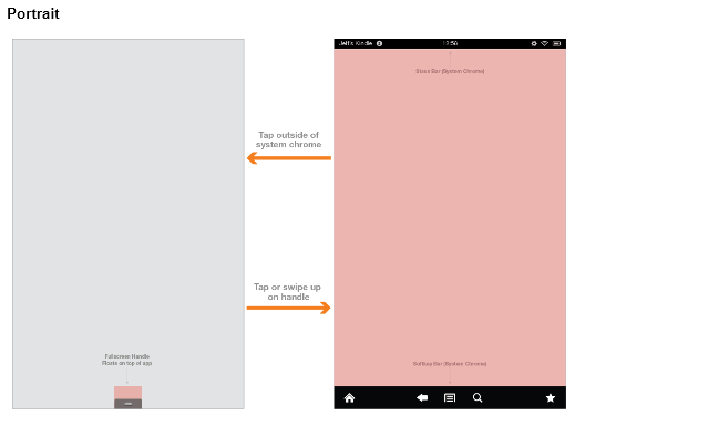 Optimizing for Layout on Kindle Fire HD : Appstore Blogs
