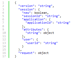 note aws lambda now includes a code template that will automatically handle all of these requests for you and does not require the creation of an ssl