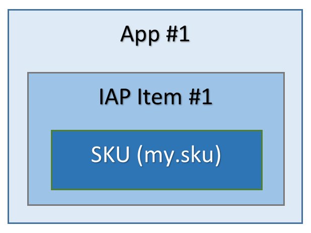 IAP1or2_1.PNG