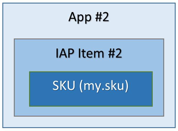 IAP1or2_2.PNG