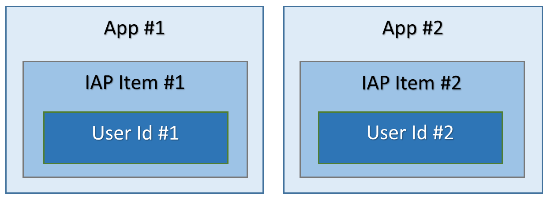 IAP1or2_4.PNG