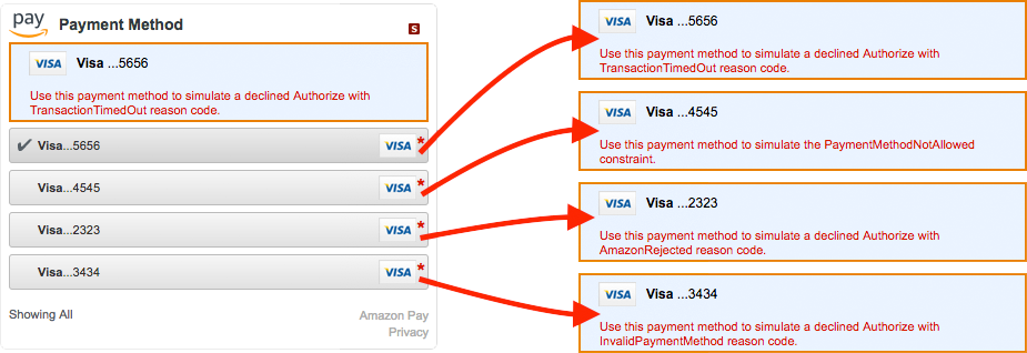 Testing your integration in the Sandbox environment | Amazon Pay