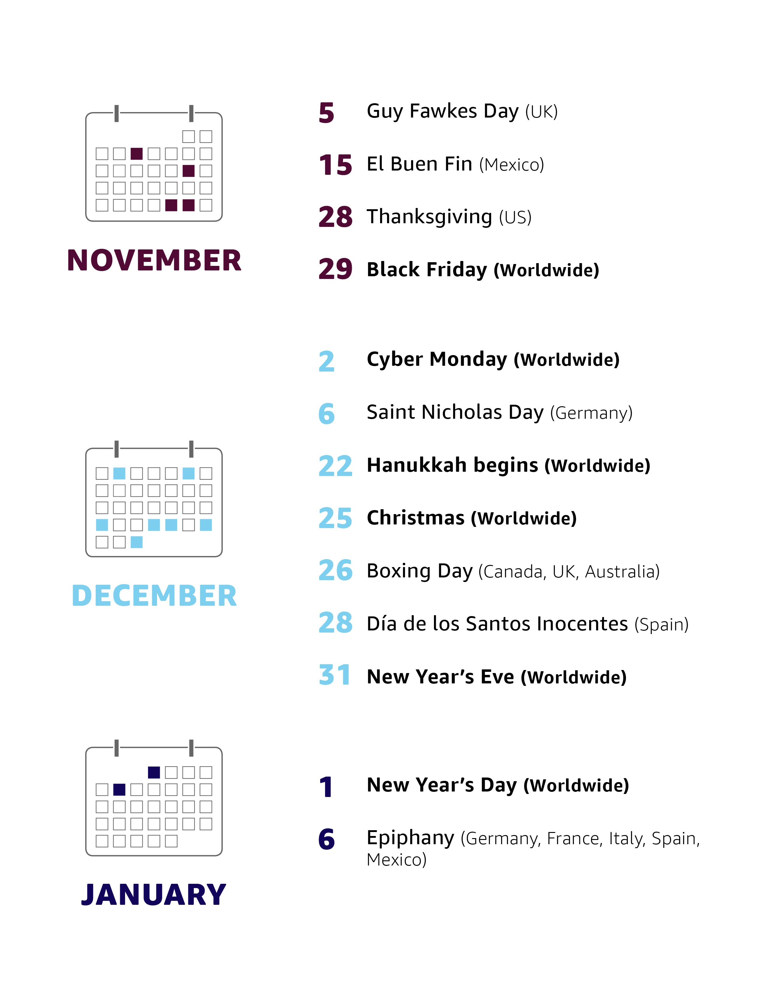 Shopping holiday infographic
