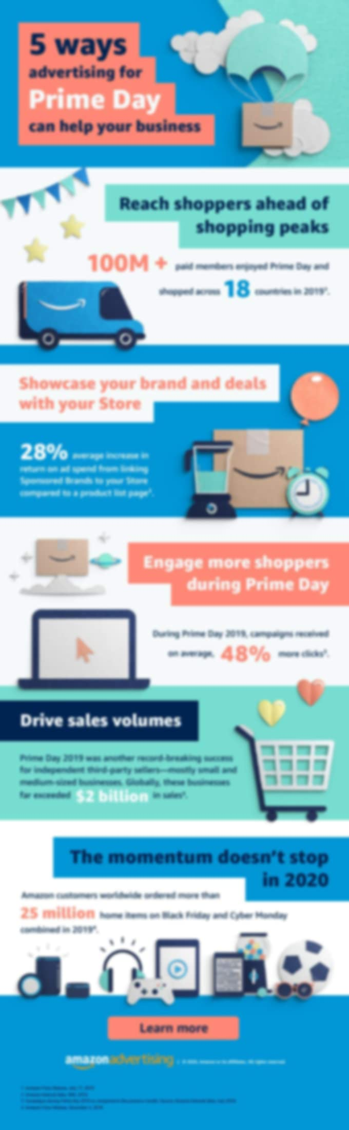 2019 Prime Day insights and data points to prepare for the big event