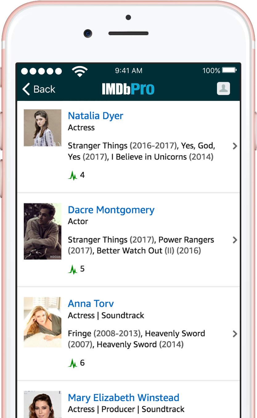 IMDbPro Official Site | Start Your Free Trial