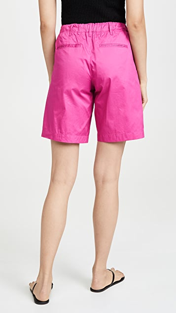 Closed Lya Shorts