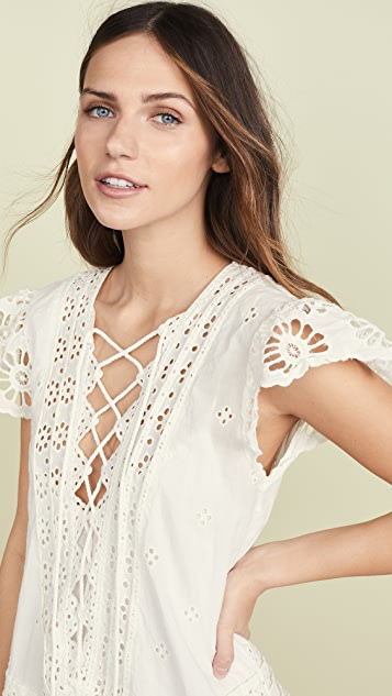 9b61ac3f46a64 Free People Esperanza Eyelet Mini Dress