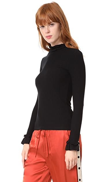 GETTING BACK TO SQUARE ONE The Ruffle Top