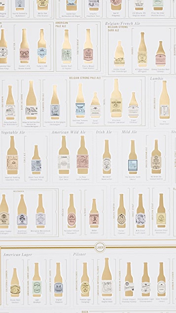 Pop Chart Lab 99 Bottles of Craft Beer Scratch-off Chart