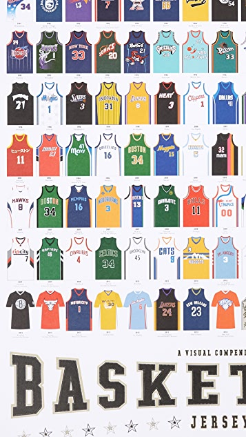 Pop Chart Lab A Visual Compendium of Basketball Jerseys