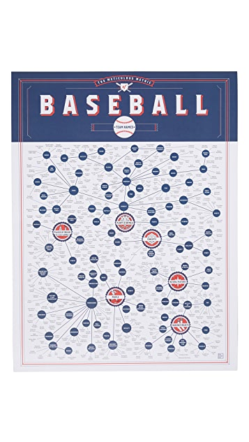Pop Chart Lab A Meticulous Metric of Baseball Team Names Vol. 2