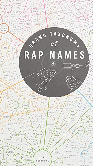 Pop Chart Lab Grand Taxonomy Of Rap Names