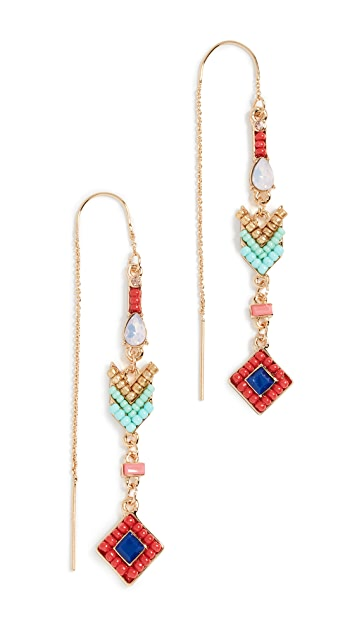 Rebecca Minkoff Geo Stone Threaders Earrings