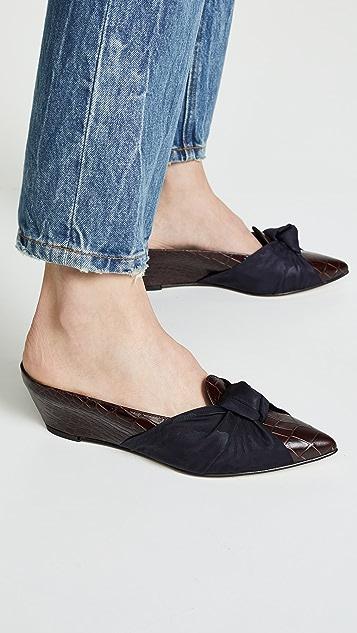 商标 Adrien 绑带穆勒鞋