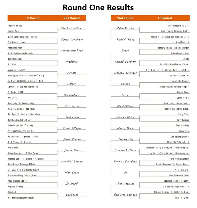 Round1-results