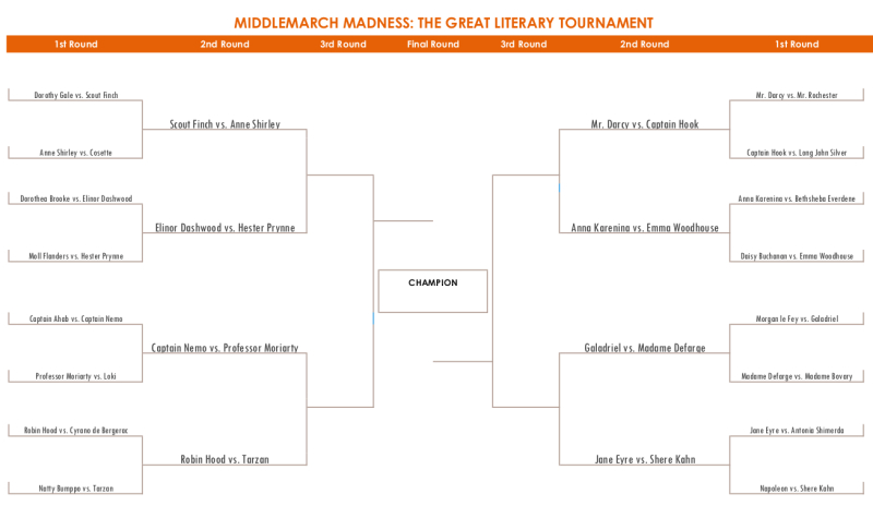 Middlemarch Madness bracket_Round2