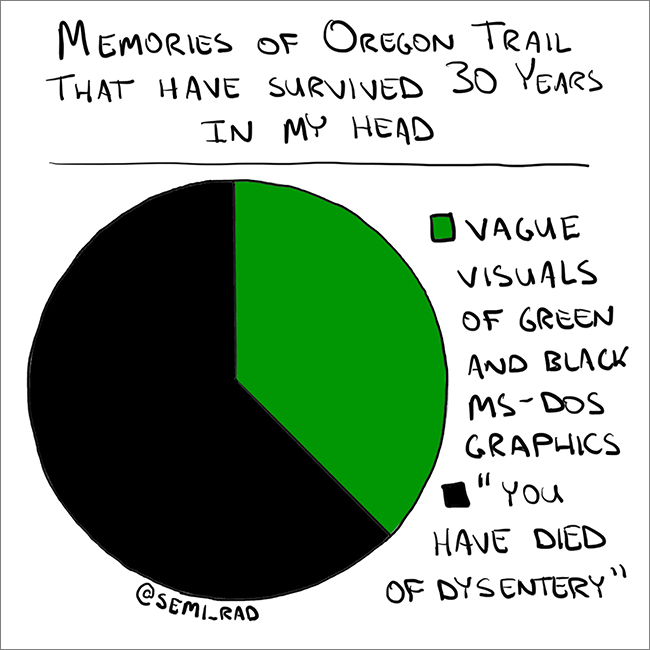 Memories_of_Oregon_Trail650