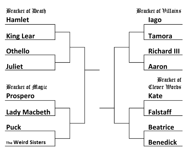 Bracket Round 1