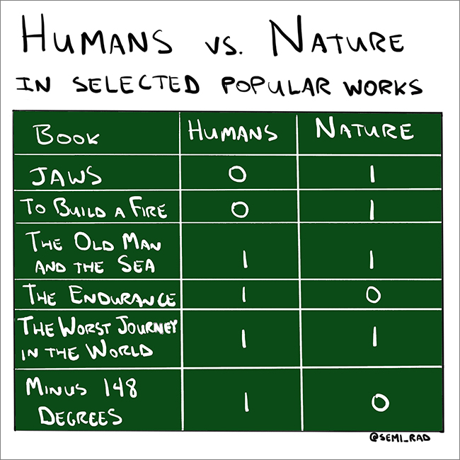 Humans_vs_nature650