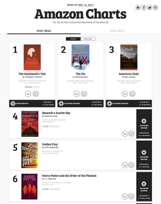 Amazon-charts.final
