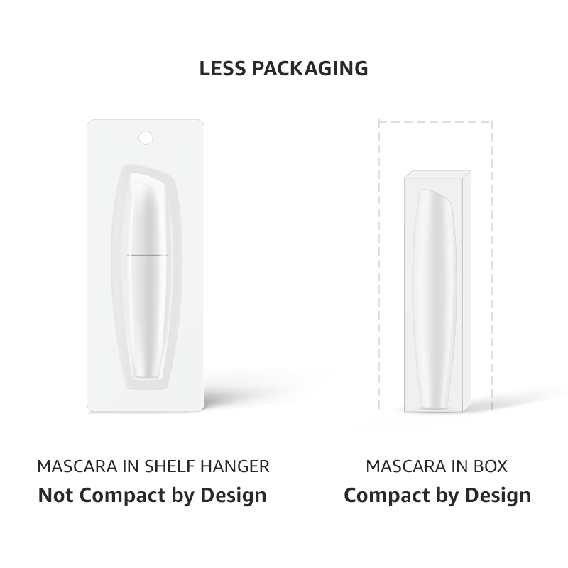 Mascara in a larger shelf hanger versus mascara in a box the size of the product