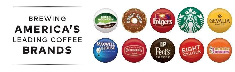Keurig Coffee pods, K-Cup pods, Coffee Maker, Coffee Machine, single serve coffeemachine