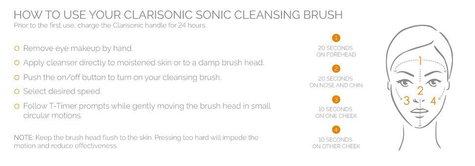 Amazon Com Clarisonic Mia 2 Sonic Cleansing System