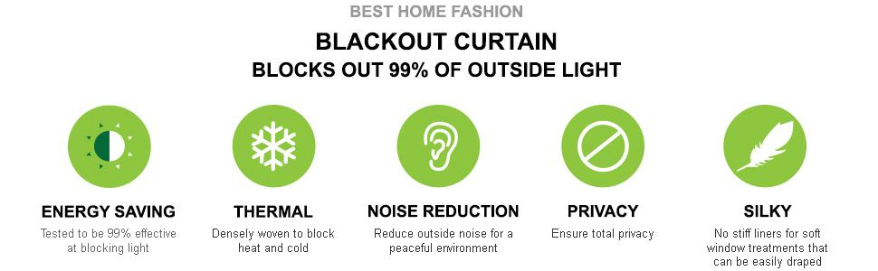 Amazon Com Best Home Fashion Thermal Insulated Blackout