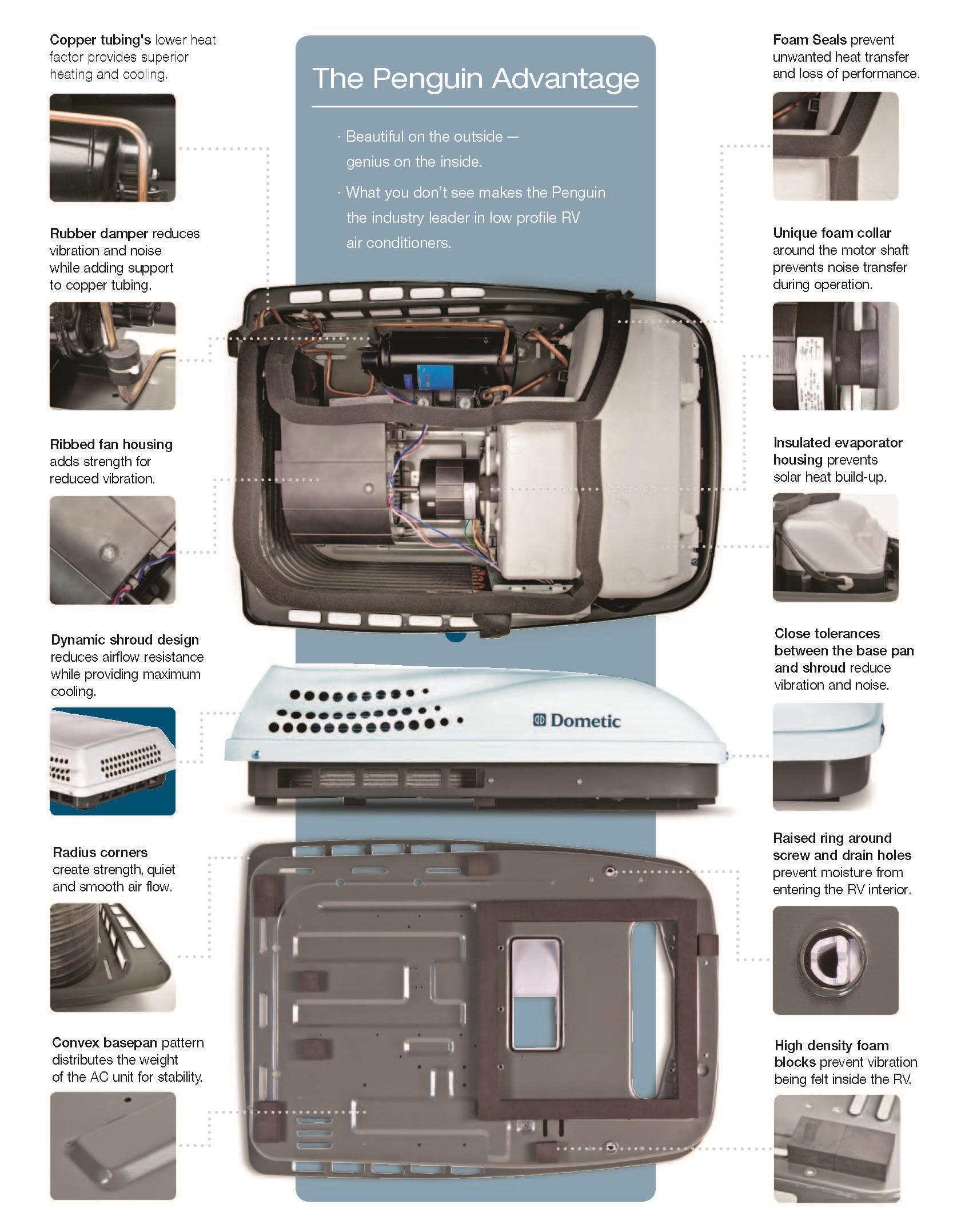 Amazon Com Dometic 640315c Penguin Ii 410 Amp Low Profile