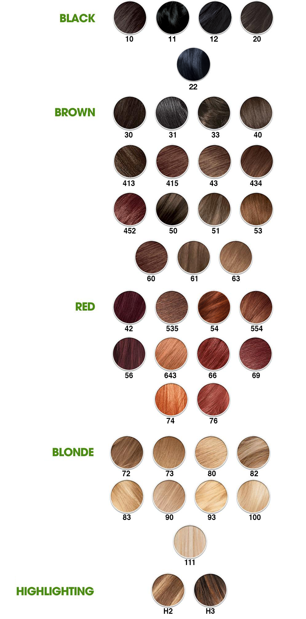 Amazon Com Garnier Nutrisse Nourishing Color Creme With