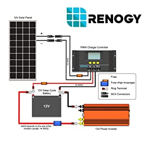 Renogy 10 Watts 12 Volts Monocrystalline Solar Panel together with Wisebuy Universal Ac Power Uk Au Us Eu Plug Converter Adapter 7995259 as well Portable 20Solar 20Power besides 291579613211 as well B00B8DR6KU. on how to use mc4 connectors cables