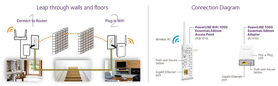 Wifi extender for ZTE router - recommendation needed - December 2017